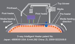 intelligent-heater